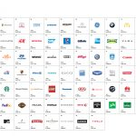 Travel still absent from 100 Best Global Brands – but Airbnb might make it in future