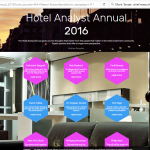 The Hotel Analyst Annual launched