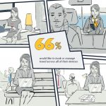 Half of business travellers want to avoid human interaction on the road