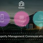 Two vacation rental management services in successful funding rounds